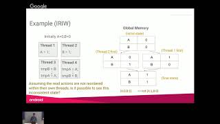 Introduction to the Java Memory Model
