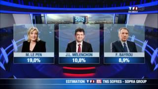 [TF1-HD] Résultats 1er tour Elections Présidentielles 2012 - Décompte - 20h00