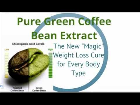 Green Coffee Bean. How Green Coffee Bean Works ?