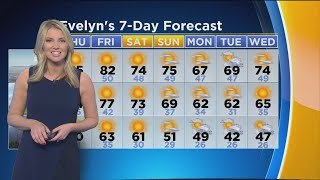 Evelyn Taft's Weather Forecast (Feb. 7)