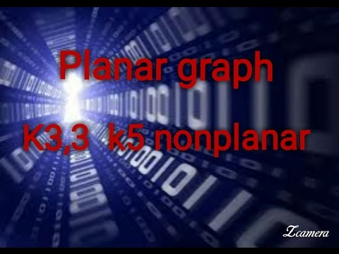 How to find planar graph in discrete maths (k3,3 and k5 are nonplanar)