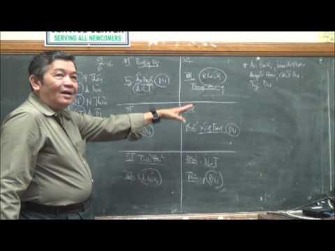 Bài Học Châm Cứu Và Mạch Lý - Bài 247