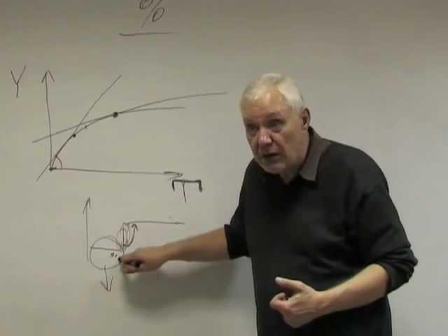 Курс по современной экономике л5ч3 Олег Григорьев