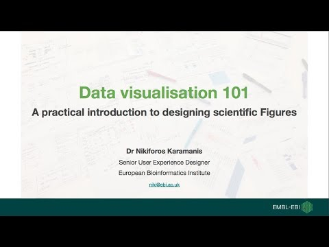 Data Visualisation 101: A Practical Introduction To Designing Scientific Figures