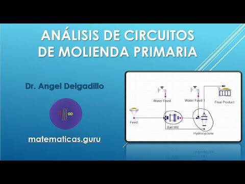 Proyecto #1 Técnicas útiles para el análisis de circuitos- Experimento#1из YouTube · Длительность: 12 мин53 с