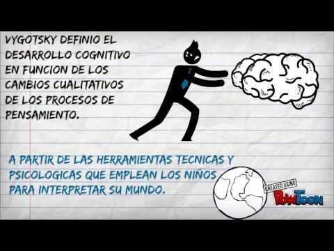 Teoria Desarrollo Cognitivo Lev Vigotsky