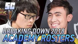 Which Academy Team Looks Best for 2018, and Does Winning Matter? | LoL esports