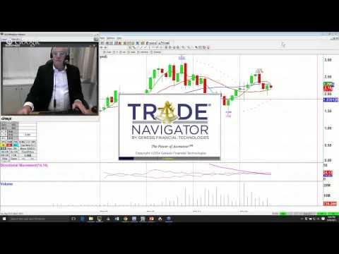 Australian Shares Your Money Your Charts ASX David Hunt Chartist TV