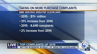 Top Complaints from BBB in Cleveland