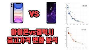 아이폰 vs 갤럭시 중…