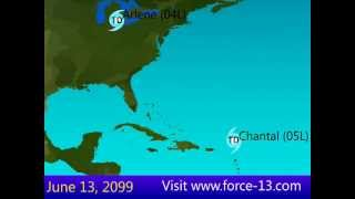 2099 Hurricane Season (99th Video)