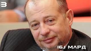 Сравниваем МИЛЛИАРДЕРОВ РФ и США   Быть Или