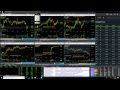 """7/24/18 """"LIVE"""" DAY TRADING - Stock futures rise as Alphabet gains, lifts FAANG stocks"""