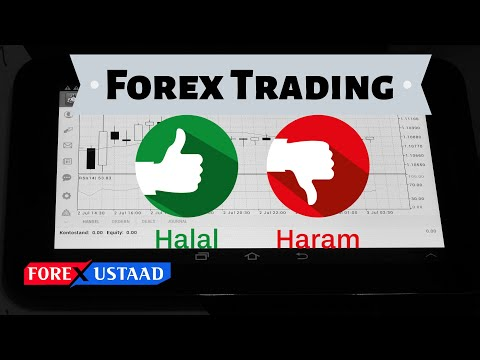 is-forex-trading-halal-or-haram-in-urdu/hindi-(part19)