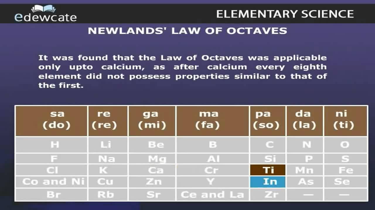 Newlands law of octaves korpe sir telhara youtube gamestrikefo Images
