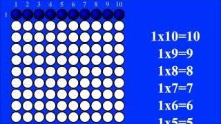 Таблица умножения до 3