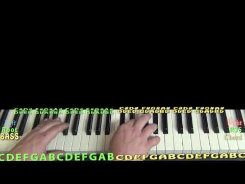 The Difference (Meek Mill) Piano Lesson Chord Chart - C#m Minor