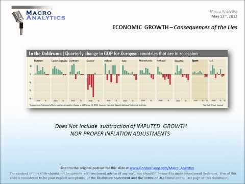 05-12-12 - FALSE ECONOMIC GROWTH: Part III - Consequences of the Lies  - Ty Andros.wmv