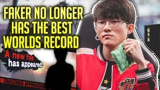 Why Is Faker The Best League of Legends Player?