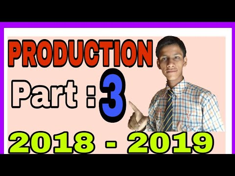 Law of variable proportions  Relationships between T.P and M.P   PART 3  ADITYA COMMERCE  PRODUCTION