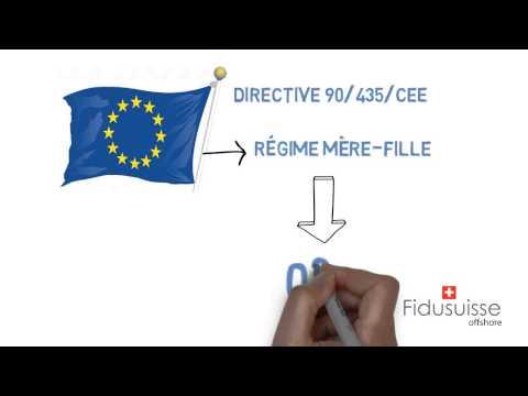 Creer une holding offshore en Europe  Fidusuisse