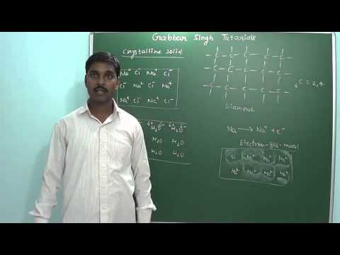 13.1 Amorphous vs crystalline solids & classification of solids