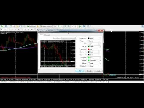 Teknik Forex Is 101% simple and Happy Trading