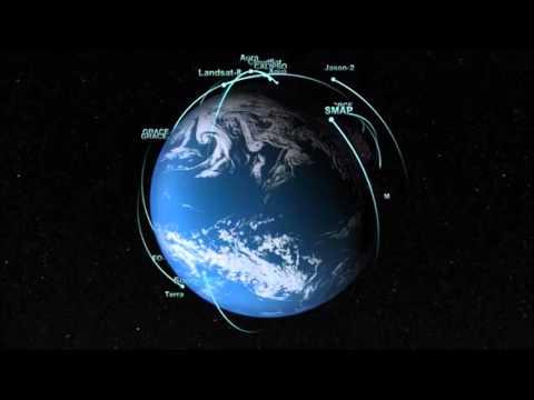 Plasma Physics of Weather