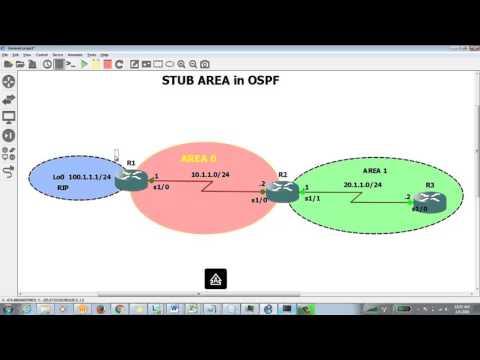 Repeat Quick Configs Ubiquiti - OSPF Basic Neighborship by Ben Pin