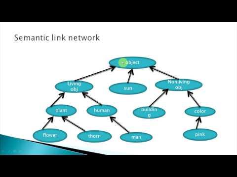 Semantic Link Network By Sreepriya