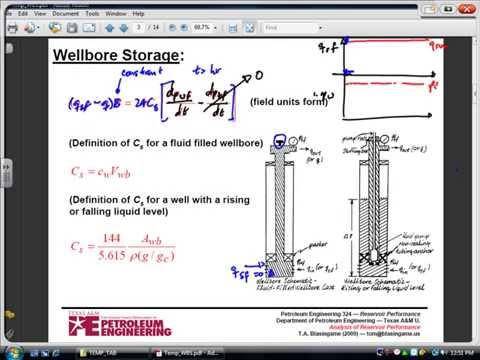 Pressure Transient Analysis Objective 5