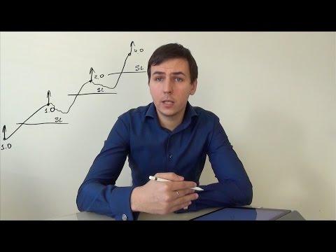 8 методов управления капиталом на форекс