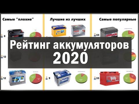 Рейтинг аккумуляторов 2020. Какой аккумулятор купить