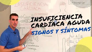 INSUFICIENCIA CARDIACA / SIGNOS SINTOMAS