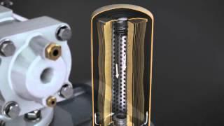 Использование оригинальных фильтров для компрессоров CompAir(Срок службы винтового компрессора напрямую зависит от качества применяемых расходных материалов. Поэтому..., 2015-12-08T12:11:44.000Z)