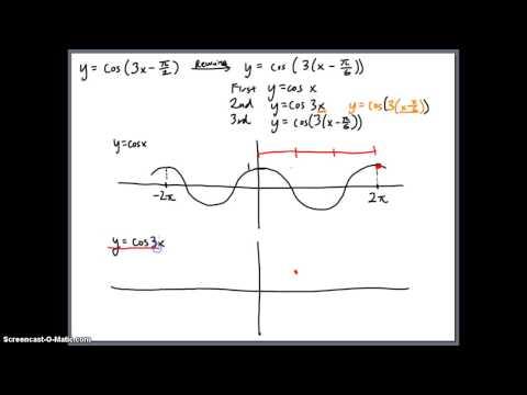 y=cos(3x-pi/2)