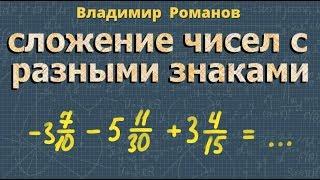 СЛОЖЕНИЕ ЧИСЕЛ С РАЗНЫМИ ЗНАКАМИ математика 6 класс