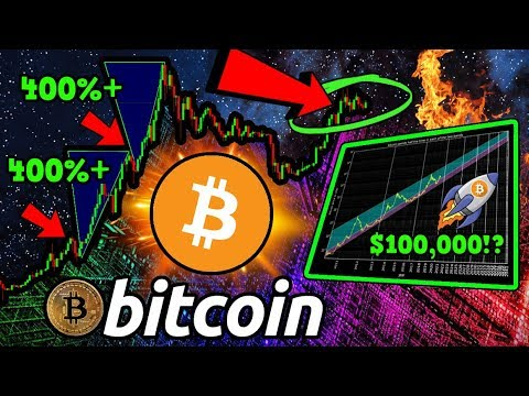 BITCOIN: The Last TWO Times THIS Happened $BTC Pumped 445%!! Is $7.4k STILL Possible?