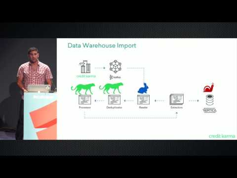 Akka streams for high throughput data processing   by Zack L
