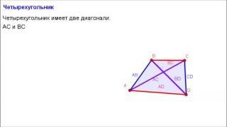Геометрия 8 класс. Четырехугольник