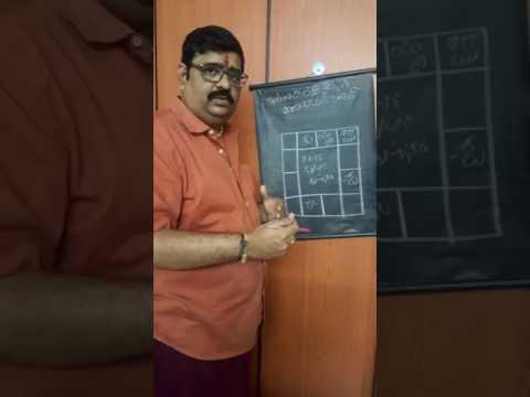 venuswamy Reacts On Political Punch cartoonist Inturi Ravi Kiran arrest