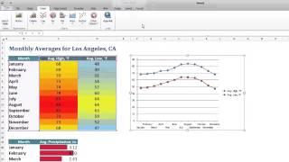 DevExpress WinForms: Spreadsheet Data Visualization - Adding Charts