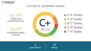 Jackrabbit Mobile Employee Reviews - Q3 2018