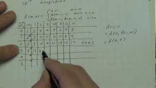 Ackermann Function - Big Numbers part 1 thumbnail