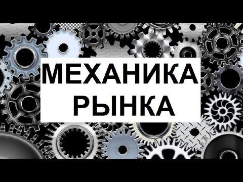 Механика рынка и движения цены