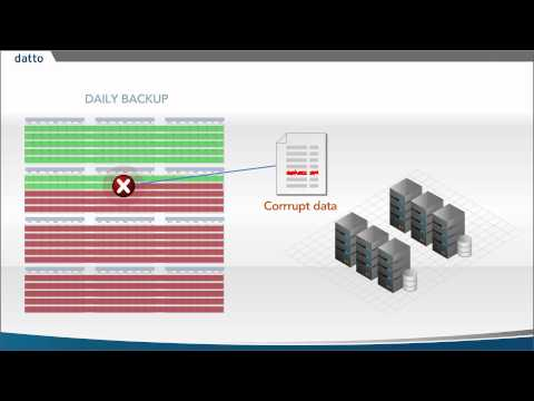 Intelligent Business Continuity in 2 Minutes   Datto SIRIS
