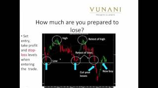 Investment Challenge   Using Technical Analysis in Investing 2