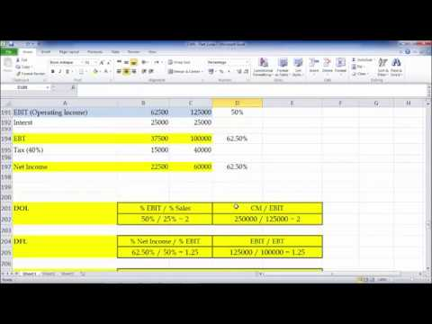 Financial Ratios   Capital structure analysis