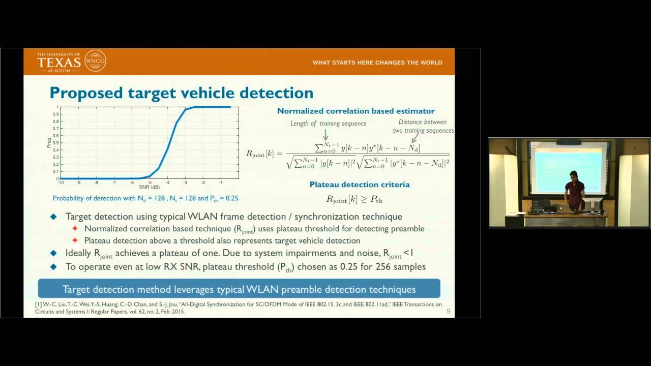 Investigating the IEEE 802 11ad Standard for Millimeter Wave Automotive  Radar