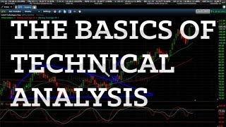 Bill Poulos & Profits Run Present: The Basics Of Technical Analysis Explained Simply In 8 Minutes